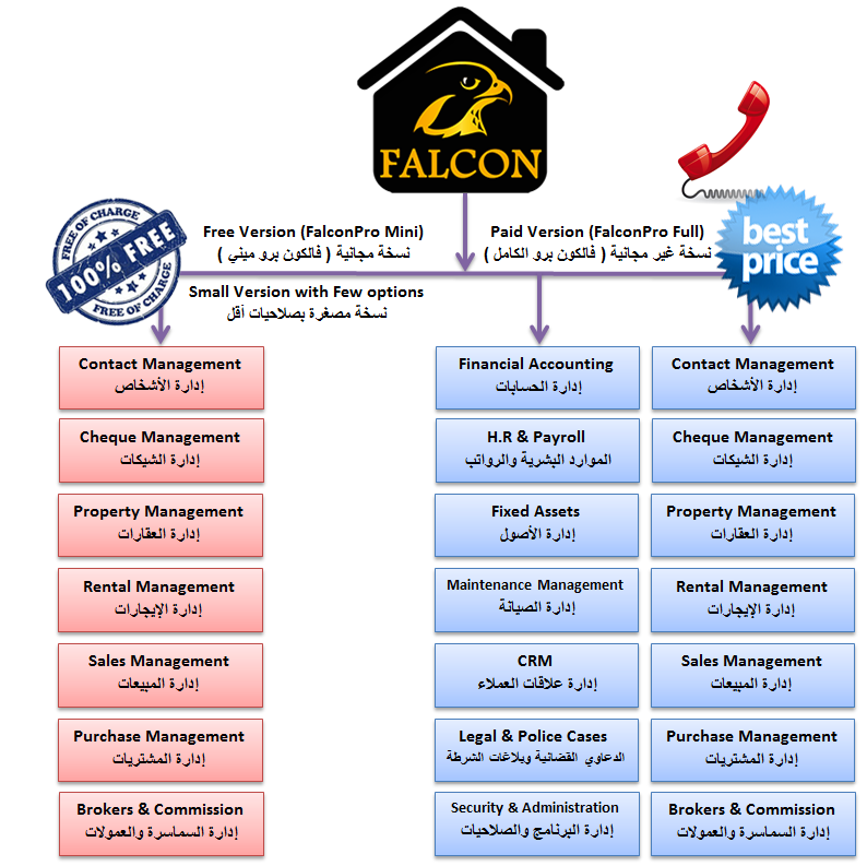 free  falcon software for sales